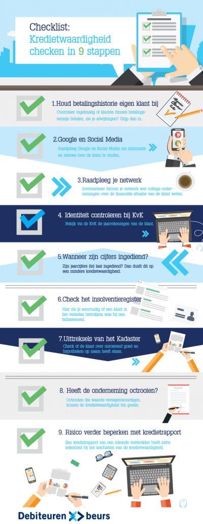 Kredietwaardigheid checken? Voer zelf een kredietwaardigheidscheck uit in 9 stappen