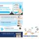 Kredietwaardigheidscheck in 9 stappen